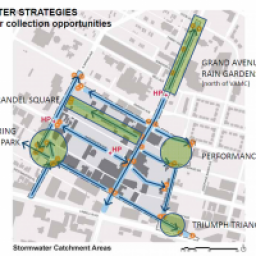 Great Streets Initiative, Grand Center​