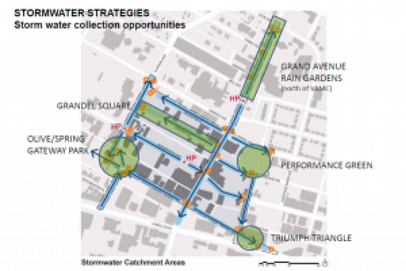 Great Streets Initiative, Grand Center